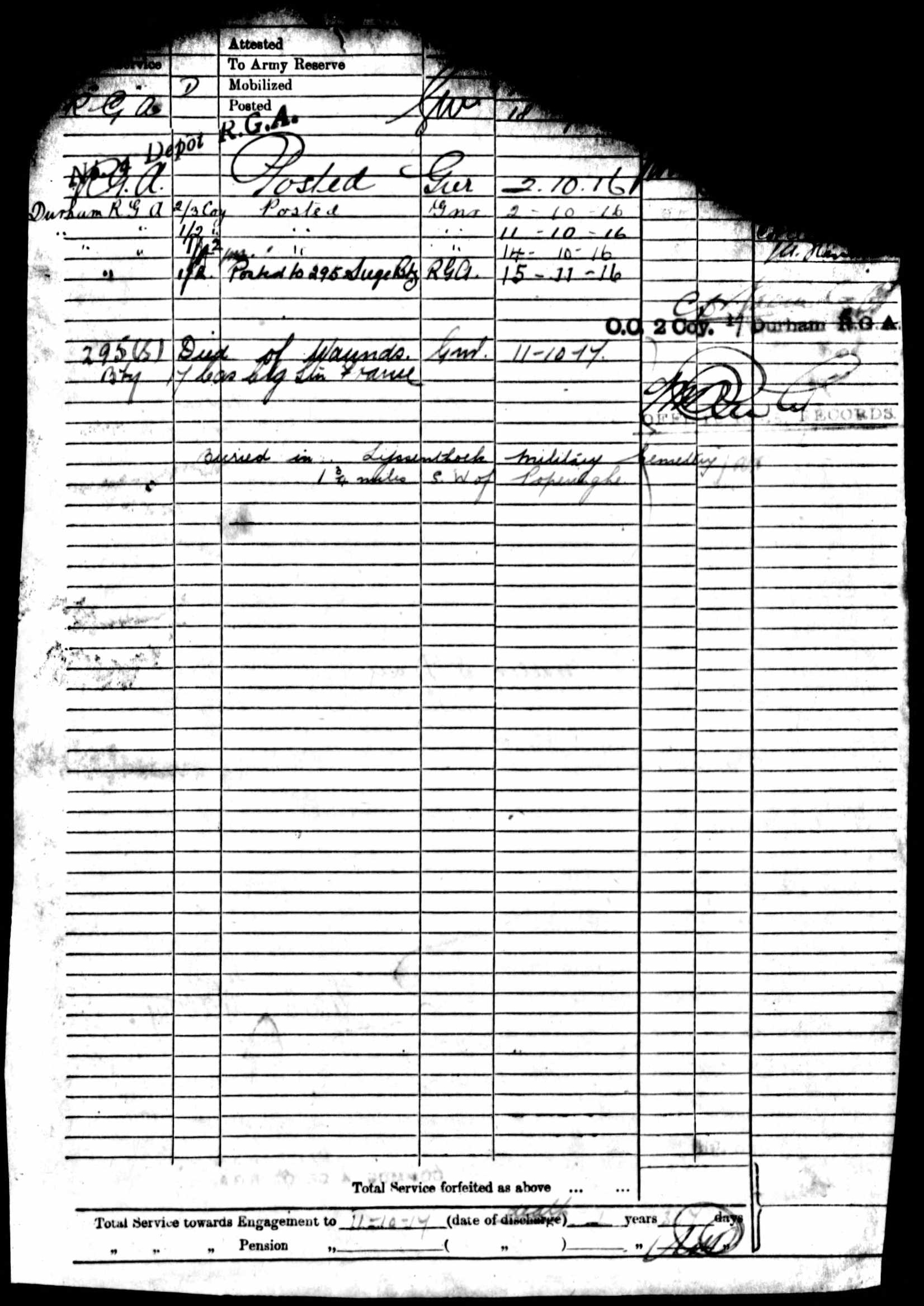 1916-1917 - Day,Walter Sidney - Service Record - MIUK1914H_132377-00493